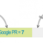 Increase-your-website-page-rank