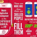 top_paying_infograph_IT-jobs