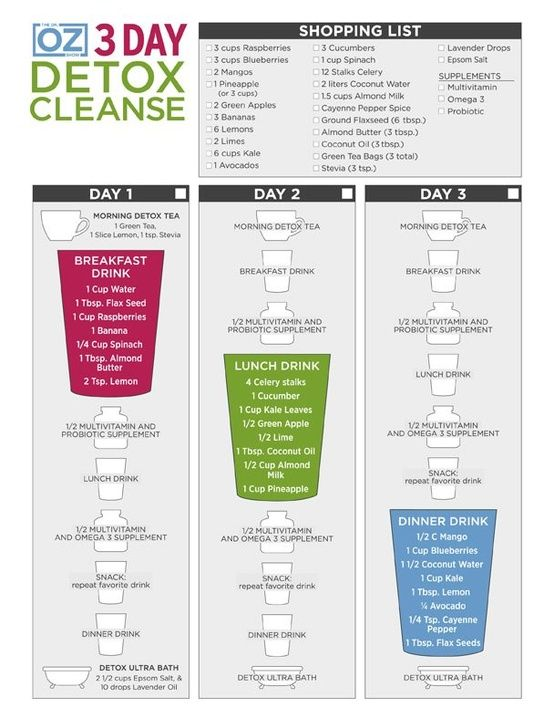 3-day-detox-diets