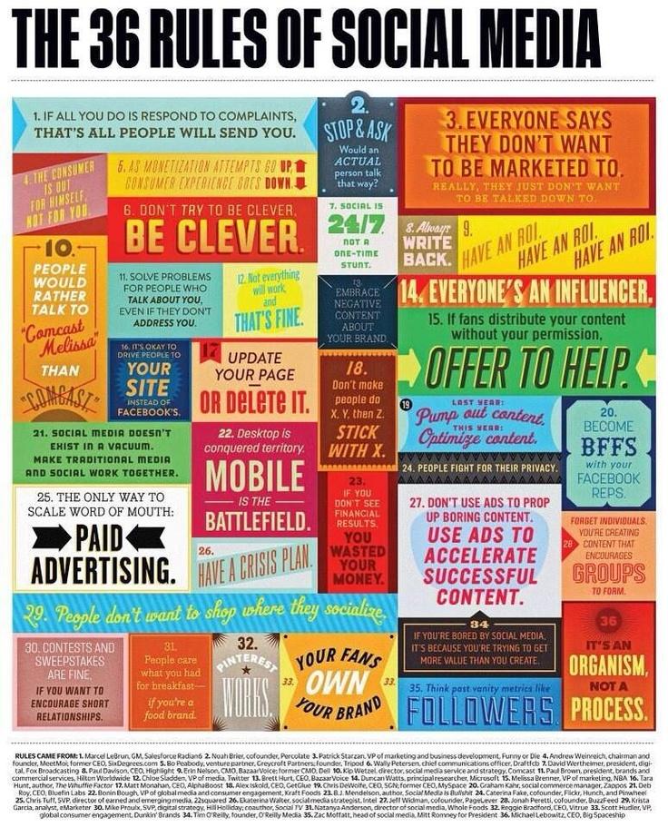 36-rules-of-social-media