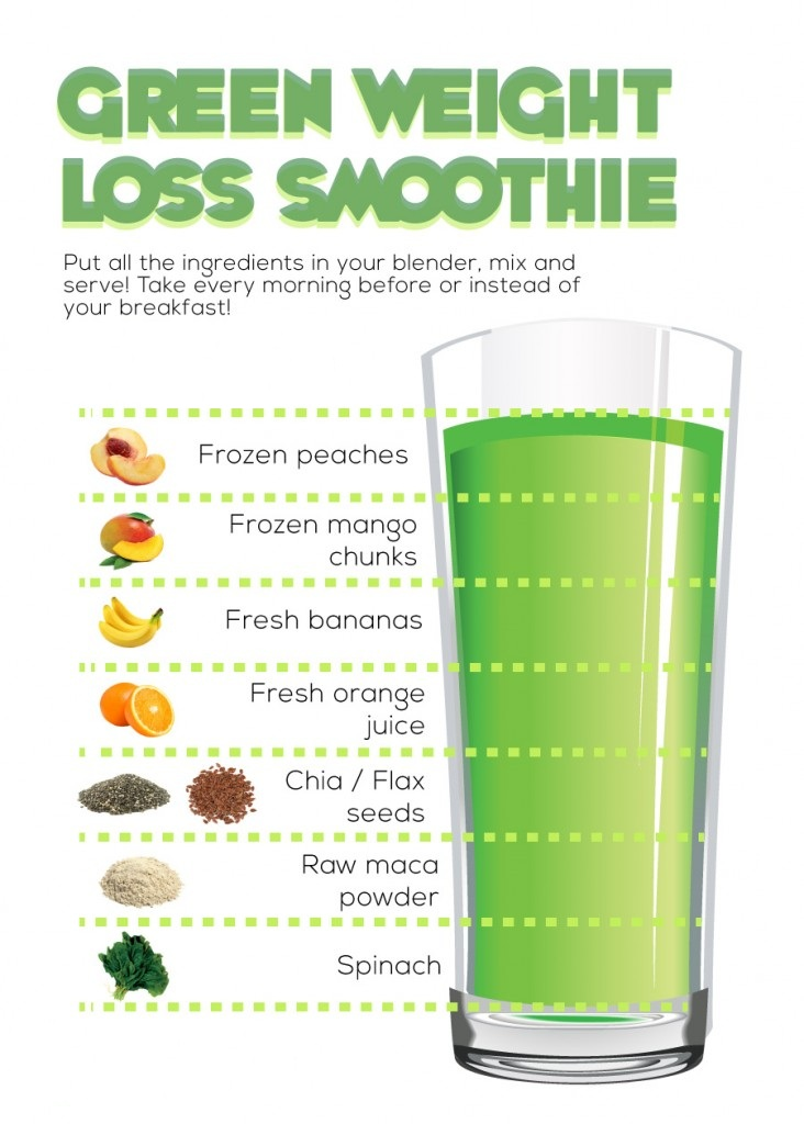 smoothie-for-weight-loss
