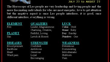 leo-compatibility-with-various-other-signs